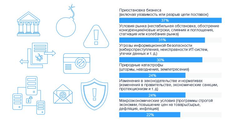 Photo of Защита корпоративных данных: что беспокоит компании?